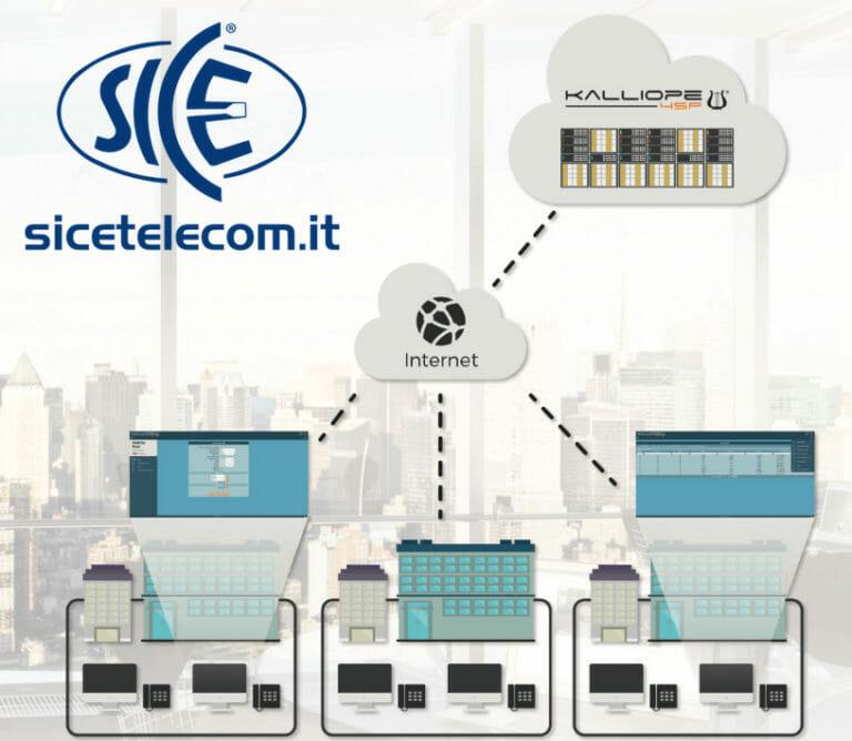 Centralino VoIP Kalliope4SP: Nuovo Business per Wisp