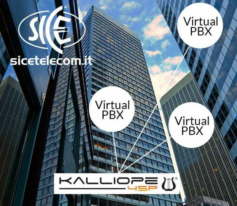 Centrale VoIP virtuale da fornire ai propri clienti? Con Kalliope4SP