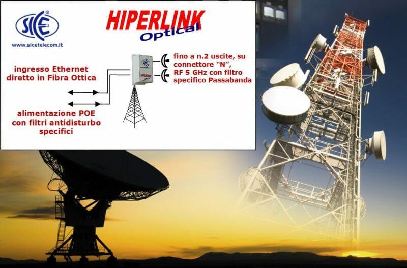 Hiperlink Optical 5GHz: elimina i disturbi dal cavo Ethernet